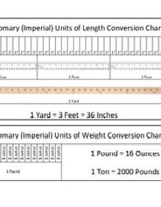 Imperial measurement coversion chart also by matthew stanbro tpt rh teacherspayteachers