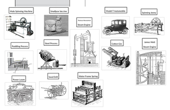 Industrial Revolution Inventions Timeline Activity by The