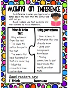 Original  also inference anchor chart interactive notebook pages and work station rh teacherspayteachers