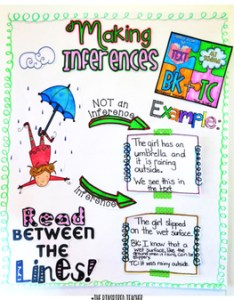 Inference anchor chart interactive reading notebook inserts combo pack also teaching resources teachers pay rh teacherspayteachers