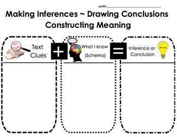 Inference & Drawing Conclusions Graphic Organizer; Text