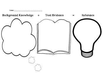 Inference Equation Graphic Organizers by Creative Texas