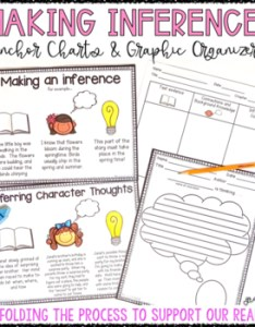 Inference anchor charts  graphic organizers also chart teaching resources teachers pay rh teacherspayteachers