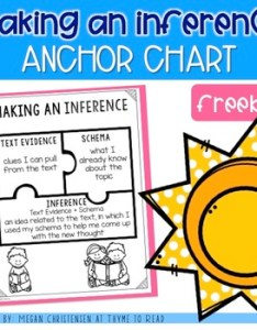 Inferencing anchor chart also by thyme to read teachers pay rh teacherspayteachers
