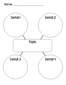 Informational Graphic Organizers by Lets Do What Writers