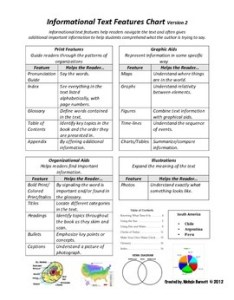 Informational text feature project rubric and chart also by inspire rh teacherspayteachers