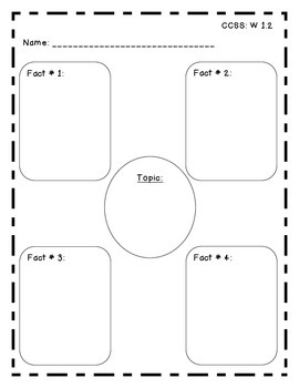 Informational Writing pre-writing graphic organizers by