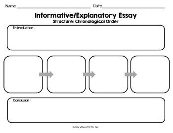 Informative Explanatory Essay Structure Graphic Organizers