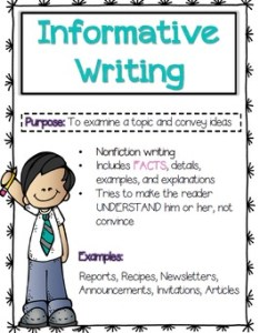 Informative writing anchor chart also expository charts teaching resources teachers pay rh teacherspayteachers