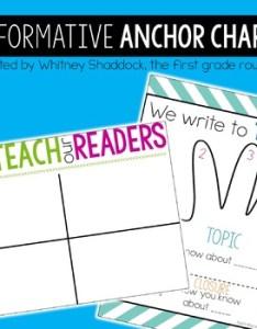 Informative writing anchor charts also tpt rh teacherspayteachers