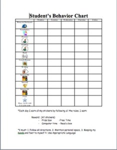 Inidual student behavior chart also by teaching like  pineapple tpt rh teacherspayteachers