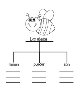Insects: A Spanish Thematic Unit for Reading/Writing