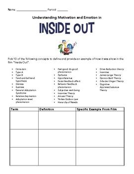 Inside Out Worksheet for AP Psychology Motivation and