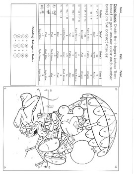 Positive and Negative Integer Operations Coloring Pages by