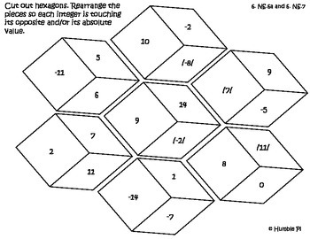 Integer Opposites and Absolute Value Hexagon Puzzle- 6.NS
