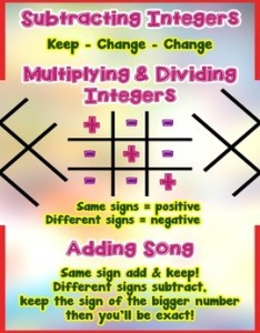 also integer poster anchor chart with cards for students math journals rh teacherspayteachers
