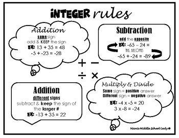 Negative Numbers Poster cheat sheet Math