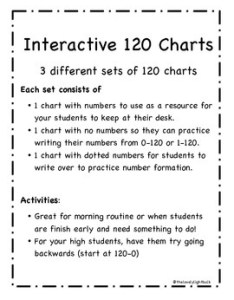 Interactive charts also by the lovely lightbulb tpt rh teacherspayteachers