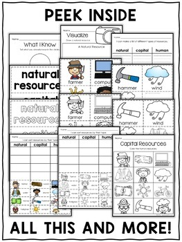 Natural Capital and Human Resources Sort Activities by