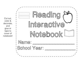 Interactive Notebook Foldable Templates Editable by Smith