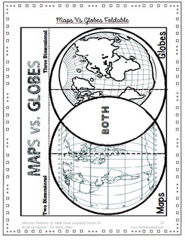 Interactive Notebook for Middle Grade Geography ~ Common