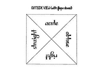 Interactive Student Notebook/Math Journal: {Geometry
