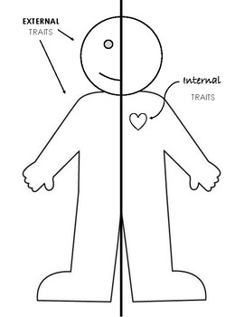 Internal versus External Character Traits Organizer by
