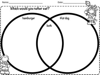 Interpreting Data With Bar Graphs, Venn Diagrams