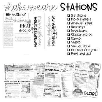 Introduction to Shakespeare Station Activity Set by