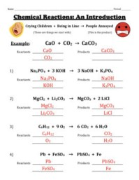 Introduction to Chemical Reactions Worksheet by Chemistry ...
