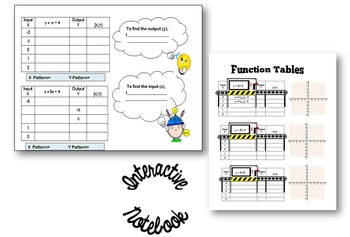Introduction to Function Tables- Interactive Notebook