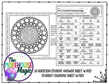 Ionic Compound Formulas Coloring Page By The Morehouse