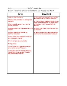 Ionic vs covalent bond  chart also by weigandscience tpt rh teacherspayteachers