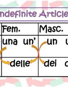 Italian indefinite articles poster also teaching resources teachers pay rh teacherspayteachers