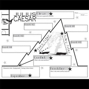 plot diagram graphic organizer sea ray boat wiring julius caesar chart arc - freytag's pyramid