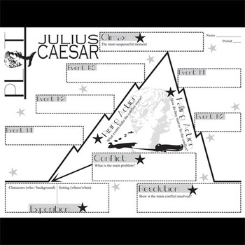 JULIUS CAESAR Plot Chart Organizer Diagram Arc... by
