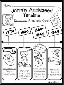 johnny appleseed activities kindergarten