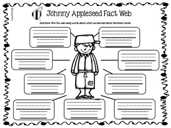 Johnny Appleseed Writing & Art Activity by Christine