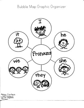 Journeys First Grade: The Tree / Unit 5-Lesson 21