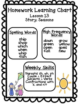 Journeys Unit 3 Homework Learning Charts Grade 1 by First