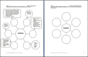 Judaism Differentiated Instruction Lesson Plan by Kasha