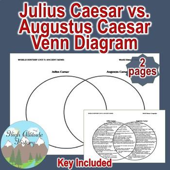 venn diagram of transverse and longitudinal waves chevy aveo radio wiring compare teaching resources teachers pay julius caesar augustus ancient rome