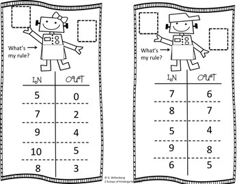 K-1 Function Machine: Robot Math (What's My Rule?)Common