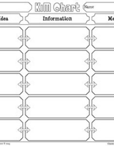 also kim chart graphic organizer set by things you will learn tpt rh teacherspayteachers