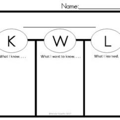 Blank Tree Diagram Graphic Organizer 3 Phase Delta Transformer Wiring Map Teaching Resources Teachers Pay Kwl Chart Printable