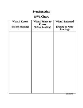 Kwl Graphic Organizer For Synthesizing Strategy By My
