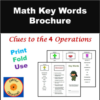 Keywords to solve math word problems. Math Word Problem