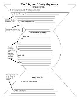 Keyhole Essay Graphic Organizer By Kimberly Perillo TpT