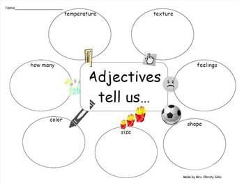 Kid Friendly Adjectives Graphic Organizer by Christy Solis