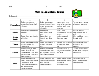 Kid Friendly Oral Presentation Rubric by Good Apples TpT
